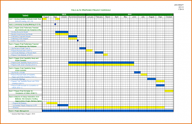 Excel 15 Minute Schedule Template Scheduling Templates For Excel Zaxa Tk Printable Planner Project