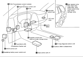 i have a 2001 nissan pathfinder and my fuel pump is not getting graphic