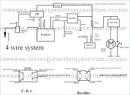 chinese atv wiring diagram 110 wiring diagram collection 110cc chinese atv engine diagram 110cc chinese atv wiring harness general 4 wheeler quad mini diagram of chinese atv wiring diagram
