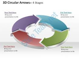 ppt smart art 3d circular arrows process smartart 4 stages ppt slides diagrams