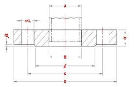 Pn16 Flange Chart En1092 1 Pn16 Plate Slip On Sop Flanges Dimensions China