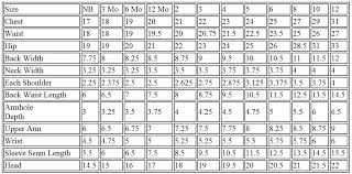 Children S Clothing Size Chart Standard Childrens Size Chart Essential For Any Maker