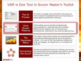 Value Stream Mapping Examples Value Stream Mapping Scrum Inc