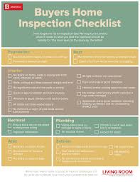Preparing For A Home Inspection 101