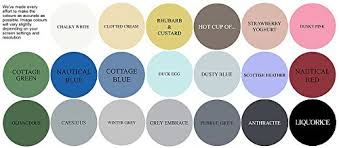 shabby chic red furniture. chalky white furniture chalk paint great for creating a shabby chic style 125ml amazoncouk diy u0026 tools red y