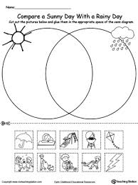 In the Sky  A unit about the sun  moon  and stars    Little as well  likewise Earth Day Crafts EnchantedLearning furthermore  further Space   Space activities  Activities and Worksheets together with Sun  Earth  Moon and Solar Eclipse Resources by elenacocina in addition Teaching Day and Night   Worksheet   Education likewise Pla  Coloring Pages   Education furthermore  in addition  additionally M is for Moon   Worksheet   Education. on earth and moon kindergarten worksheets