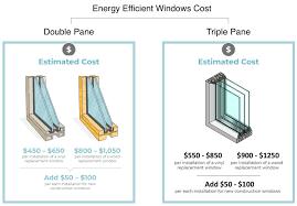 energy efficient window costs 2020