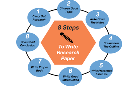 Research Paper Write Struggling With Research Paper Writing Get 8 Basic Step And