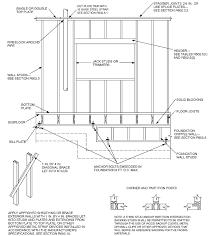 framing an exterior wall corner. TYPICAL WALL, FLOOR AND ROOF FRAMING Framing An Exterior Wall Corner
