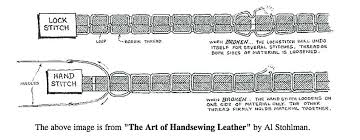 leather stitching techniques various stitching patterns can create