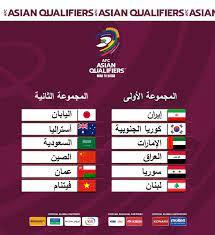 تعرف على نتائج قرعة تصفيات آسيا المؤهلة لكأس العالم 2022