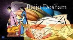 Rajju Porutham Chart Consideration Of Rajju Vargha Rajju Dosha Or Rajju Porutham