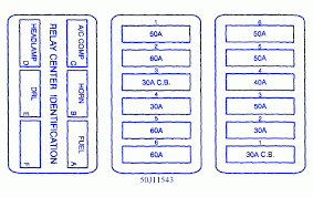 vauxhall zafira fuse box diagram 2002 vauxhall vauxhall corsa 2002 fuse box diagram diagram on vauxhall zafira fuse box diagram 2002