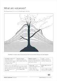Volcano Worksheets For 5th Grade Free Year 3 Types Worksheet ...