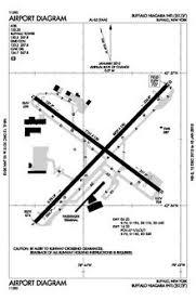 Buffalo Niagara International Airport Wikipedia