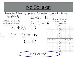 systems of equations no solution math 3 no solution no solution solve the following system of