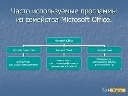 Презентация на тему Составные части таблицы Составные части  21 Часто используемые программы из семейства Часто используемые программы из семейства microsoft office microsoft office microsoft power point Используется