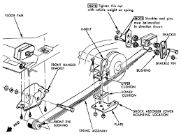 Leaf spring r r isn t a hard task and is something you can do at home rh chevyhardcore s10 engine diagram s10 wiring diagram