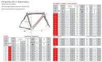 Pinarello Geometry Chart Pinarello Prince Frameset