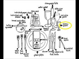 ETIQUETTE A Formal Dining Place Setting YouTube - Dining room etiquette
