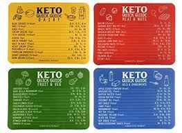 Keto Chart Printable Atkins Diet For Beginner Keto Diet Food Cheat Sheet