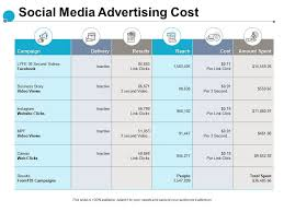 Social Media Advertising Cost Campaign Results Ppt