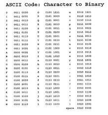 Ascii Binary Chart Pin On Stem