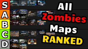 Call Of Duty Zombies Maps Tier List ...