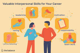 Skills For Work Interpersonal Skills List And Examples