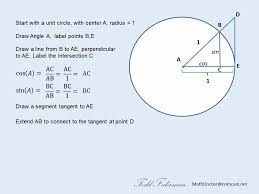 Is A Tangent To A Circle Related To The Trig Function Tan Youtube