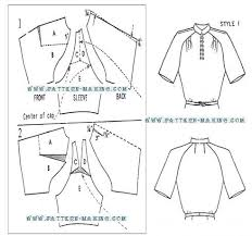 Raglan Sleeve Pattern Delectable Drafting Raglan Sleeves PatternMaking