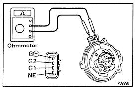 toyota distributor wiring wiring diagram mega toyota distributor wiring wiring diagram paper toyota distributor wiring diagram toyota distributor wiring
