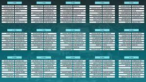 2020 Ve 2021 Süper Lig Fikstür çekimi