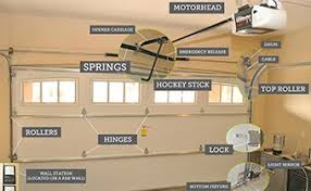 a 1 garage doorsA1 Garage Door Repair Michigan  Installs  Sales  Repairs