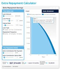 Extra Repayments Calculator Approved Financial Planners Pty Ltd