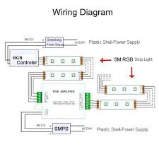 com supernight tm data repeater rgb signal amplifier for com supernight tm data repeater rgb signal amplifier for smd 3528 5050 led strip light dc 12v 12a home improvement