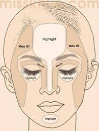 contouring round faces on round faces contouring and