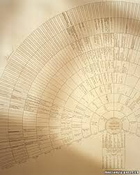 Genealogy Fan Chart Free Family Fan Chart Organize Your Family History