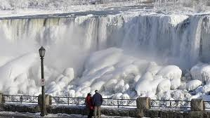 Image result for polar vortex