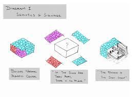 Sinclair Mak Contemporary Design Theory