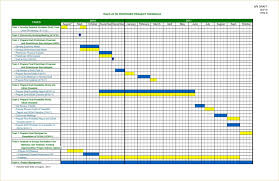 Work Schedule Spreadsheet Template Free Construction Schedule Template Excel And Doc