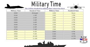 Military Time Conversion Chart Understanding And Using Military Time
