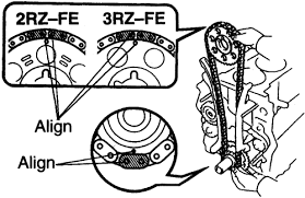 SOLVED: I need a diagram for the timing chain and marks - Fixya
