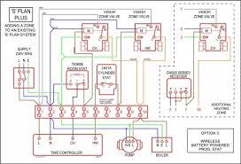 honeywell wiring diagram y plan unique wiring diagram for 2 zone Honeywell Zone Control System honeywell wiring diagram y plan unique wiring diagram for 2 zone heating system wiring diagram