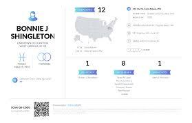 Bonnie J Shingleton, (304) 727-6416, 455 2nd St, Saint Albans, WV ...