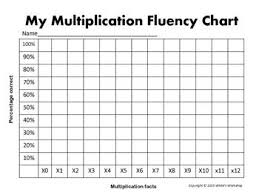 Student Tracking Math Fact Fluency Multiplication Chart