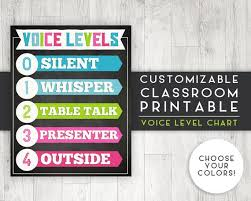 Customizable Classroom Printable Poster Voice Level Chart Classroom Management Classroom Decor Instant Download 1 Pdf Editable Files