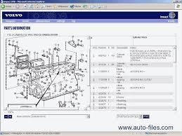 volvo bus wiring diagrams volvo wiring diagrams