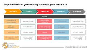 email newsletter strategy the content matrix your key to a successful content strategy