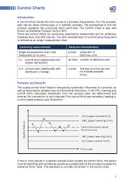 Pdf Control Charts Agus Kurniawan Academia Edu